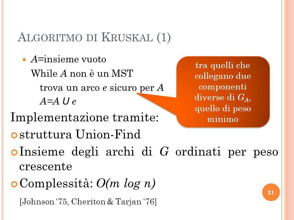 A LGORITMO DI K RUSKAL (1) 21 A =insieme vuoto While A non è un MST trova un arco e sicuro per A A=A U e Implementazione tramite: struttura Union-Find