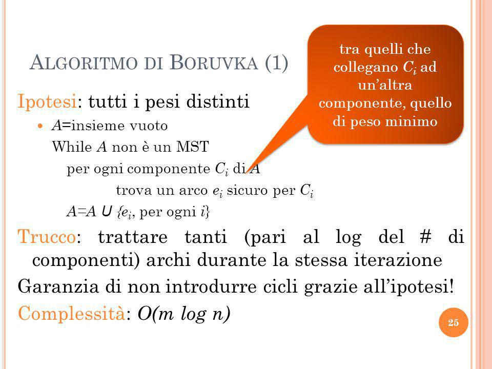 25 A LGORITMO DI B ORUVKA (1) Ipotesi: tutti i pesi distinti A =insieme vuoto While A non è un MST per ogni componente C i di A trova un arco e i sicu