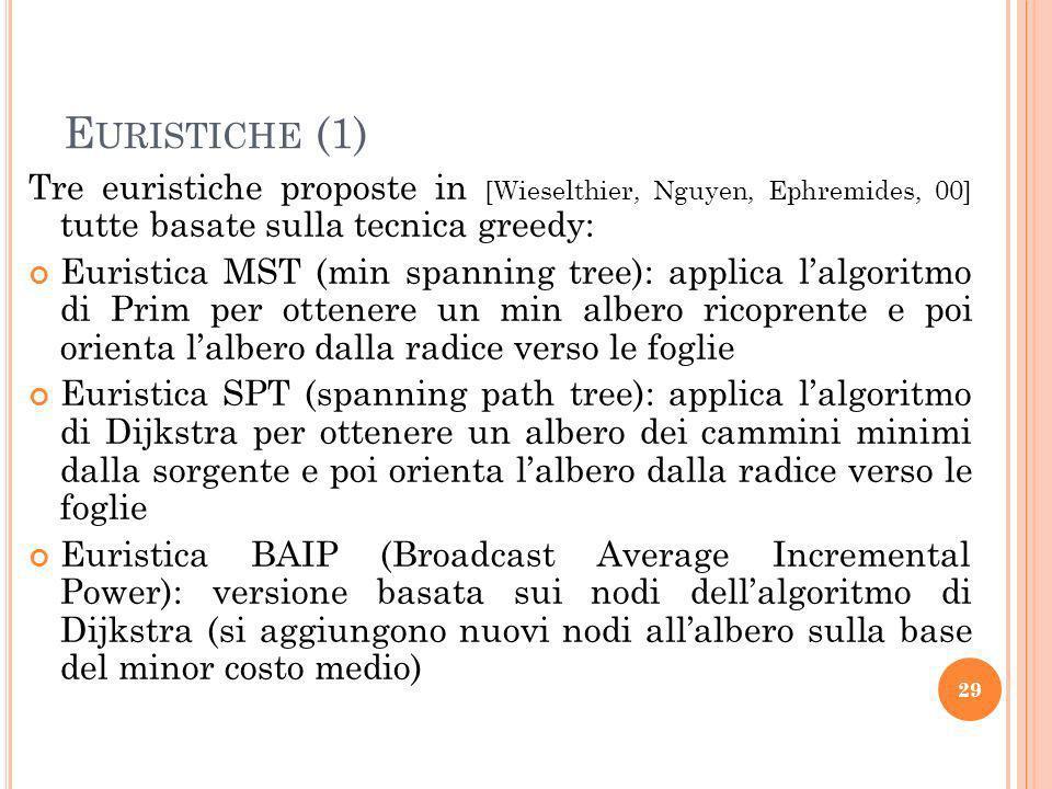 E URISTICHE (1) Tre euristiche proposte in [Wieselthier, Nguyen, Ephremides, 00] tutte basate sulla tecnica greedy: Euristica MST (min spanning tree): applica lalgoritmo di Prim per ottenere un min albero ricoprente e poi orienta lalbero dalla radice verso le foglie Euristica SPT (spanning path tree): applica lalgoritmo di Dijkstra per ottenere un albero dei cammini minimi dalla sorgente e poi orienta lalbero dalla radice verso le foglie Euristica BAIP (Broadcast Average Incremental Power): versione basata sui nodi dellalgoritmo di Dijkstra (si aggiungono nuovi nodi allalbero sulla base del minor costo medio) 29