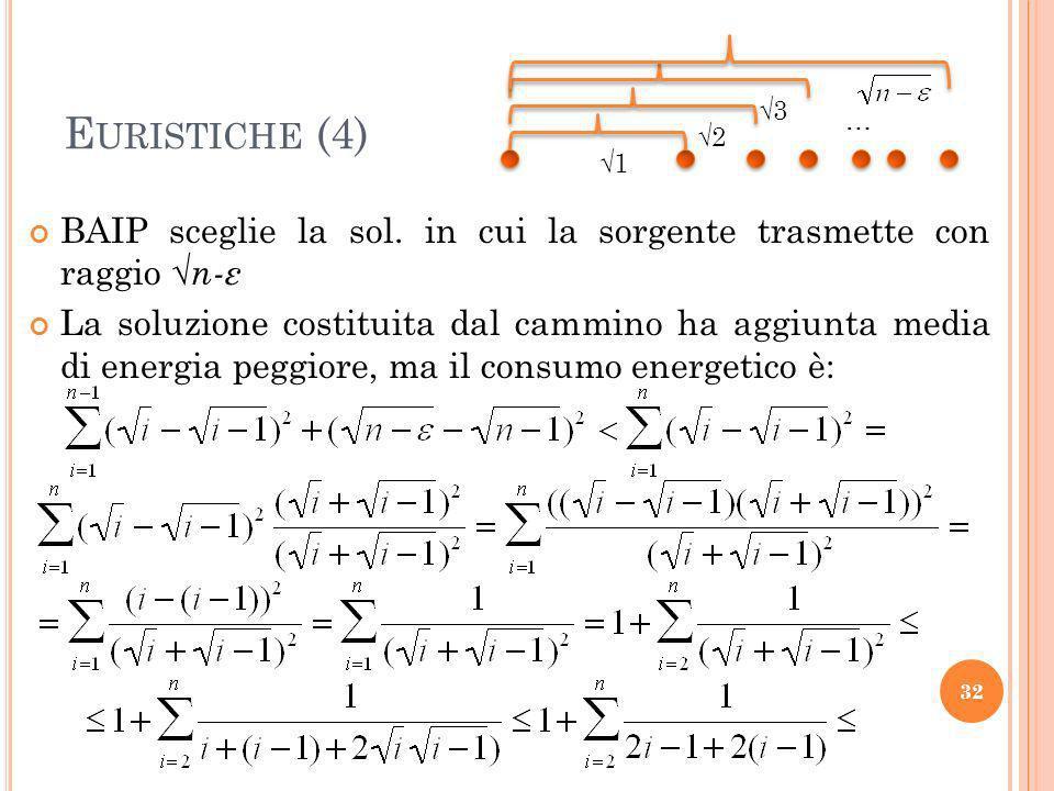 E URISTICHE (4) 32 BAIP sceglie la sol. in cui la sorgente trasmette con raggio n-ε La soluzione costituita dal cammino ha aggiunta media di energia p