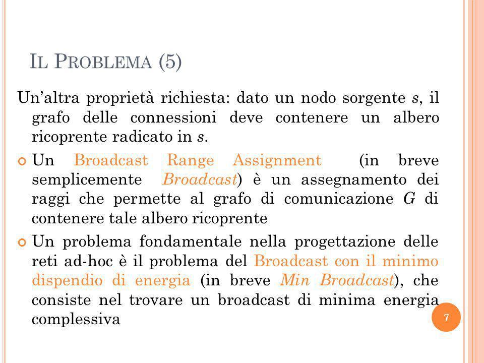 I L P ROBLEMA (5) Unaltra proprietà richiesta: dato un nodo sorgente s, il grafo delle connessioni deve contenere un albero ricoprente radicato in s.