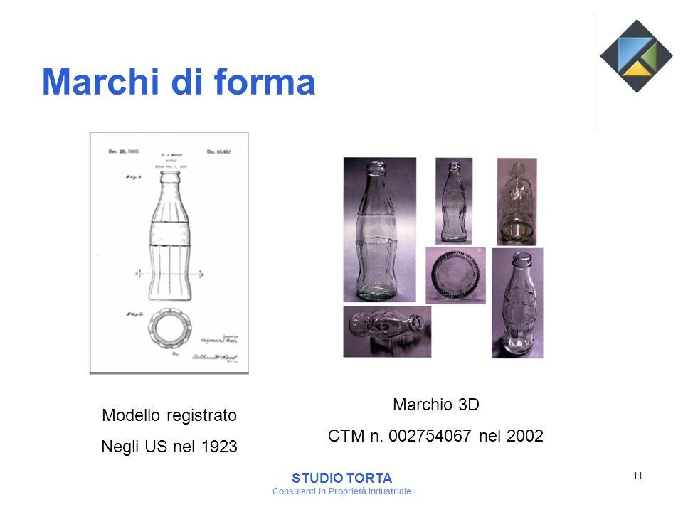Marchi di forma Marchio 3D CTM n. 002754067 nel 2002 Modello registrato Negli US nel 1923 11 STUDIO TORTA Consulenti in Proprietà Industriale