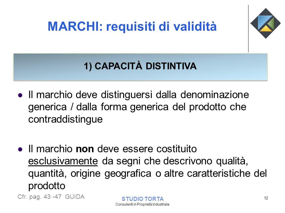 STUDIO TORTA Consulenti in Proprietà Industriale Il marchio deve distinguersi dalla denominazione generica / dalla forma generica del prodotto che con