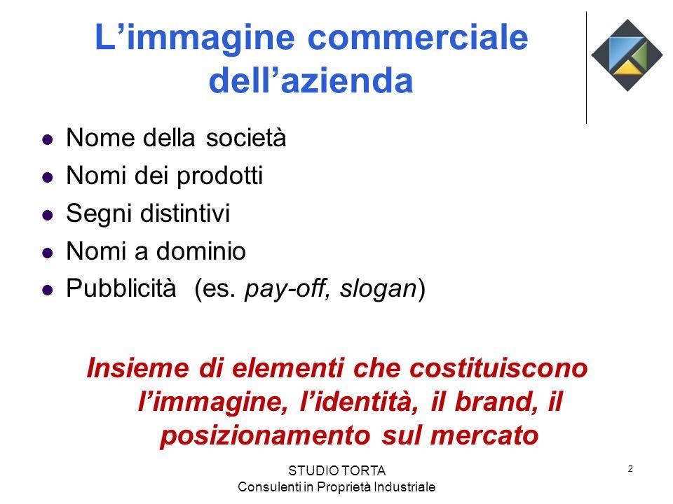 Limmagine commerciale dellazienda Nome della società Nomi dei prodotti Segni distintivi Nomi a dominio Pubblicità (es. pay-off, slogan) Insieme di ele