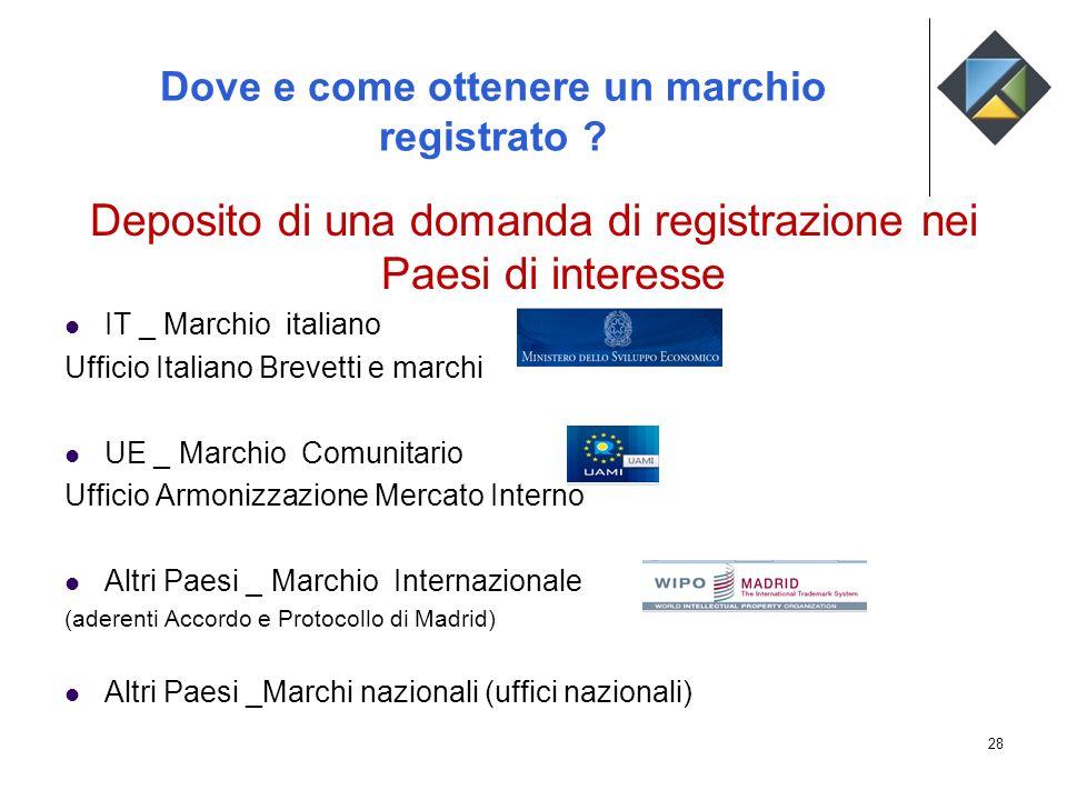 Dove e come ottenere un marchio registrato ? Deposito di una domanda di registrazione nei Paesi di interesse IT _ Marchio italiano Ufficio Italiano Br