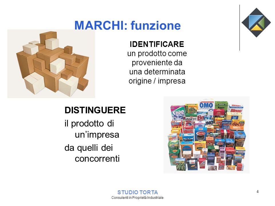 STUDIO TORTA Consulenti in Proprietà Industriale DISTINGUERE il prodotto di unimpresa da quelli dei concorrenti MARCHI: funzione IDENTIFICARE un prodo
