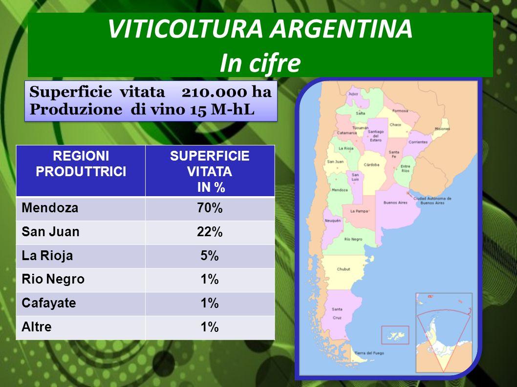 Valle de Uco Quattro zone principali: Zona Sud Zona Est Zona alta fiume Mendoz a Mendoza viticoltura in MENDOZA