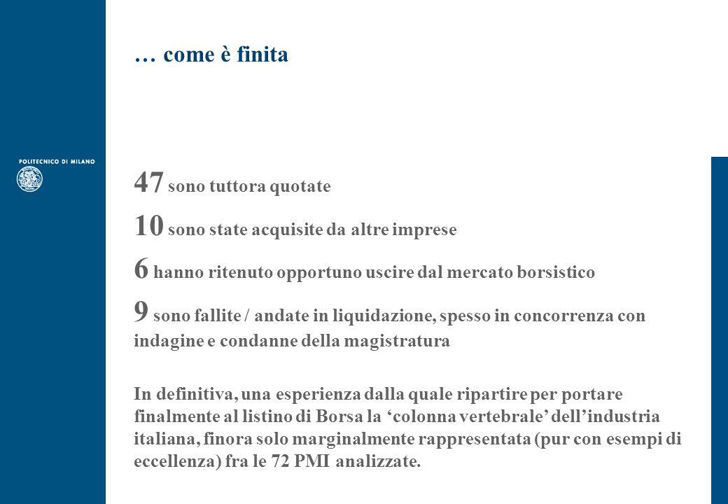 … come è finita 47 sono tuttora quotate 10 sono state acquisite da altre imprese 6 hanno ritenuto opportuno uscire dal mercato borsistico 9 sono fallite / andate in liquidazione, spesso in concorrenza con indagine e condanne della magistratura In definitiva, una esperienza dalla quale ripartire per portare finalmente al listino di Borsa la colonna vertebrale dellindustria italiana, finora solo marginalmente rappresentata (pur con esempi di eccellenza) fra le 72 PMI analizzate.