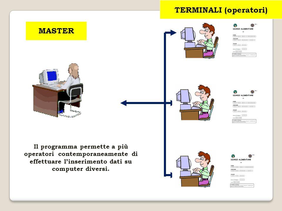 TERMINALI (operatori) MASTER Il programma permette a più operatori contemporaneamente di effettuare linserimento dati su computer diversi.