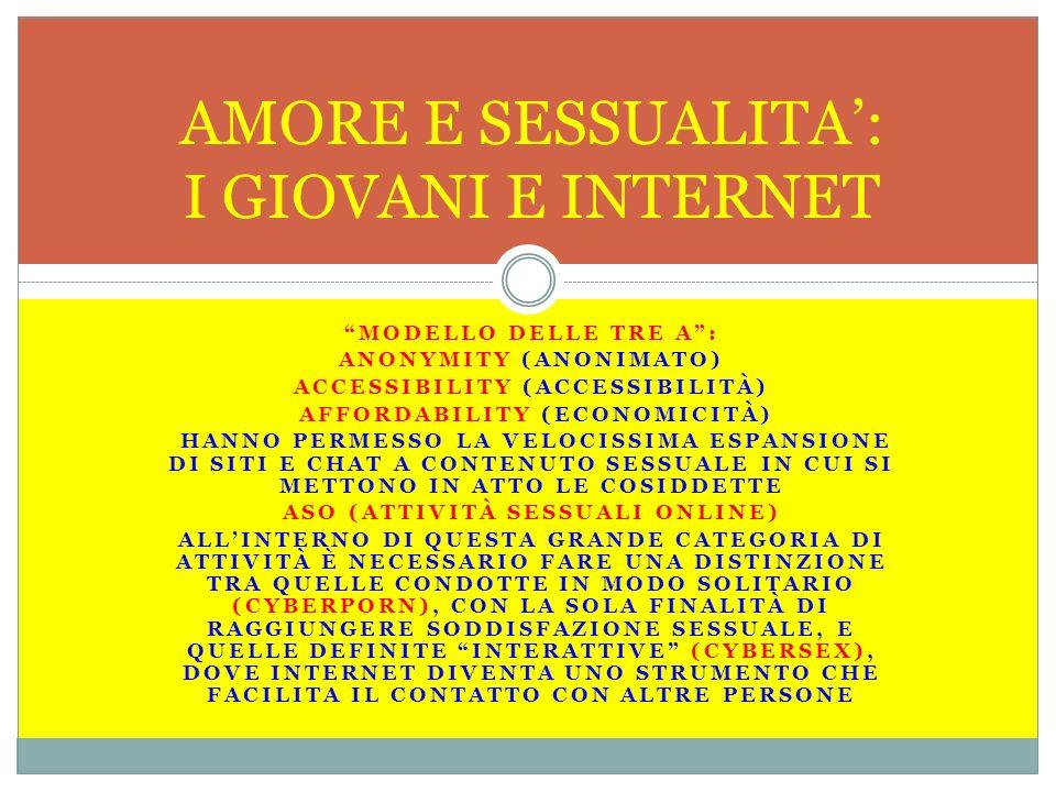 UN MILIONE DI PENSIERI SPORCHI NON ANCORA TRADOTTA IN ITALIA LULTIMA FATICA DI OGAS E GADDAM, DUE RICERCATORI STATUNITENSI NEL CAMPO DELLE NEUROSCIENZE HANNO DA POCO PUBBLICATO LA SUMMA DELLA PORNOGRAFIA ONLINENEUROSCIENZE HANNO DA POCO PUBBLICATO LA SUMMA DELLA PORNOGRAFIA ONLINE ALLA FINE DEL 2010 IL 12 % DEI SITI ERA PORNOGRAFICO AMORE E SESSUALITA: I GIOVANI E INTERNET