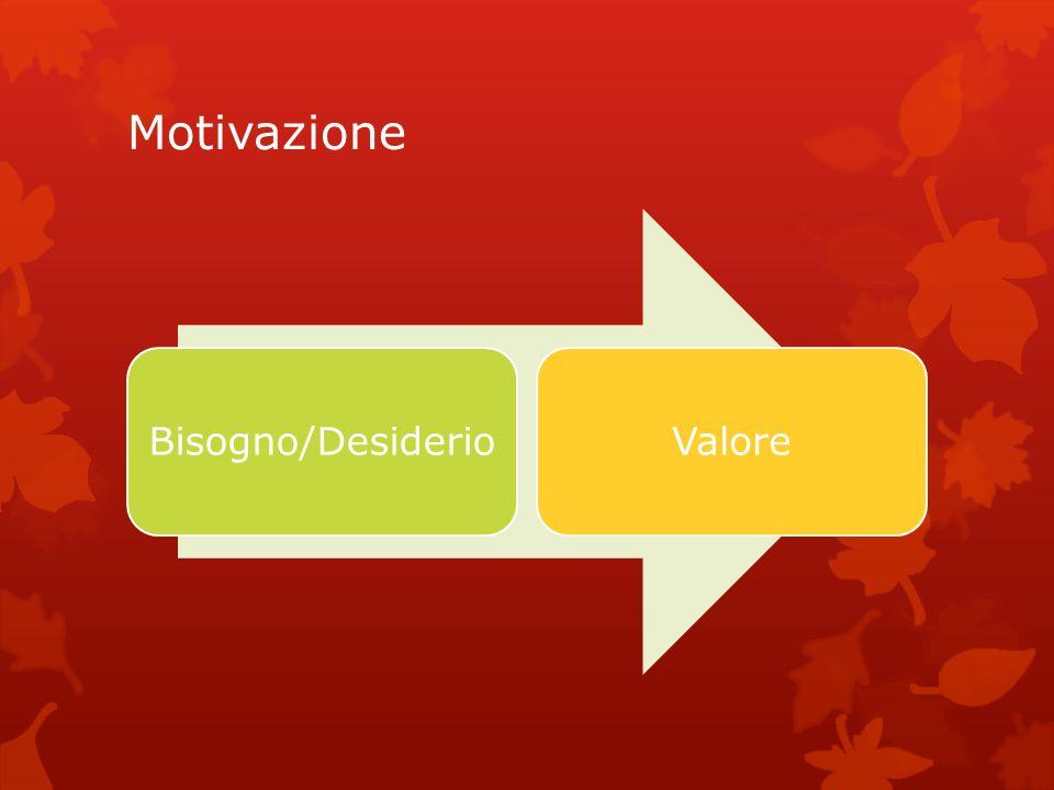 Motivazione Bisogno/DesiderioValore