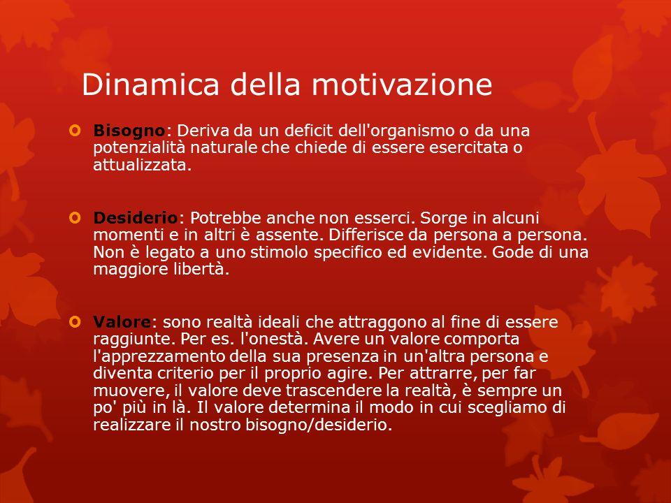 Dinamica della motivazione Bisogno: Deriva da un deficit dell'organismo o da una potenzialità naturale che chiede di essere esercitata o attualizzata.