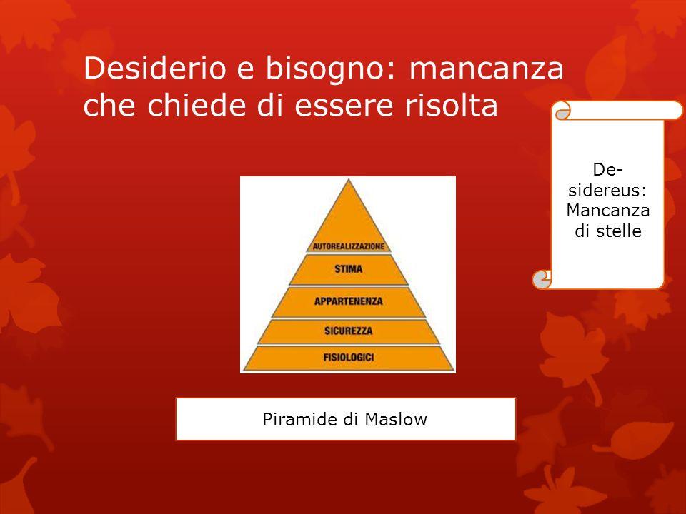 Desiderio e bisogno: mancanza che chiede di essere risolta De- sidereus: Mancanza di stelle Piramide di Maslow