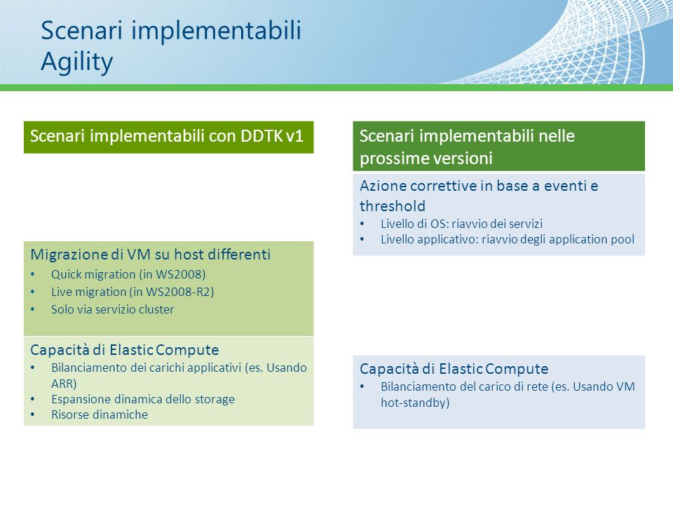 Scenari implementabili Agility Scenari implementabili con DDTK v1 Migrazione di VM su host differenti Quick migration (in WS2008) Live migration (in W