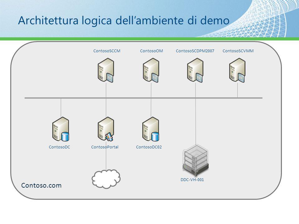 Contoso.com Architettura logica dellambiente di demo ContosoDC ContosoPortal ContosoSCCMContosoSCDPM2007 ContosoDC02 ContosoSCVMMContosoOM DDC-VH-001