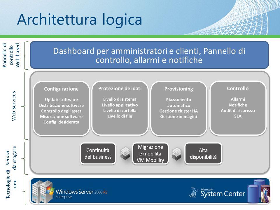 Architettura logica Alta disponibilità Continuità del business Migrazione e mobilità VM Mobility Pannello di controllo Web based Web Services Tecnolog