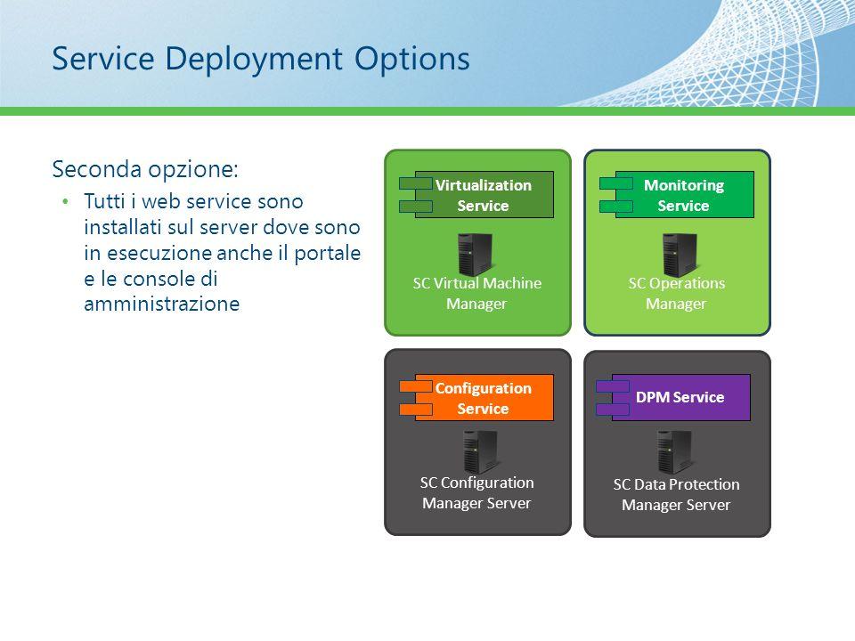 Service Deployment Options Seconda opzione: Tutti i web service sono installati sul server dove sono in esecuzione anche il portale e le console di am