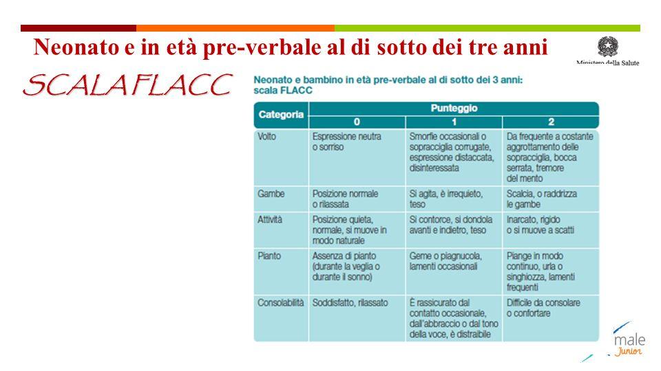 Neonato e in età pre-verbale al di sotto dei tre anni SCALA FLACC