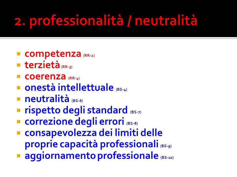 competenza (RR-2) terzietà (RR-3) coerenza (RR-4) onestà intellettuale (BS-4) neutralità (BS-6) rispetto degli standard (BS-7) correzione degli errori (BS-8) consapevolezza dei limiti delle proprie capacità professionali (BS-9) aggiornamento professionale (BS-10)