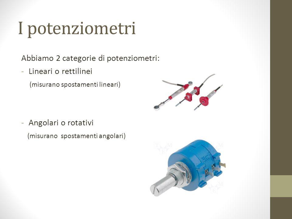 I potenziometri Abbiamo 2 categorie di potenziometri: -Lineari o rettilinei (misurano spostamenti lineari) -Angolari o rotativi (misurano spostamenti angolari)