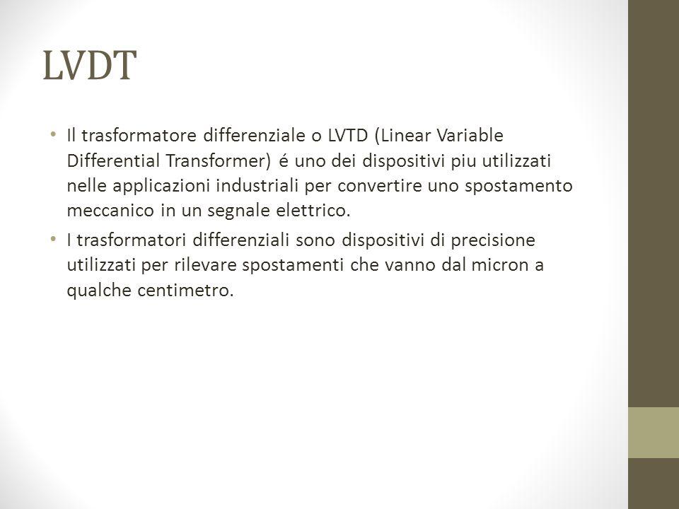 LVDT Il trasformatore differenziale o LVTD (Linear Variable Differential Transformer) é uno dei dispositivi piu utilizzati nelle applicazioni industriali per convertire uno spostamento meccanico in un segnale elettrico.