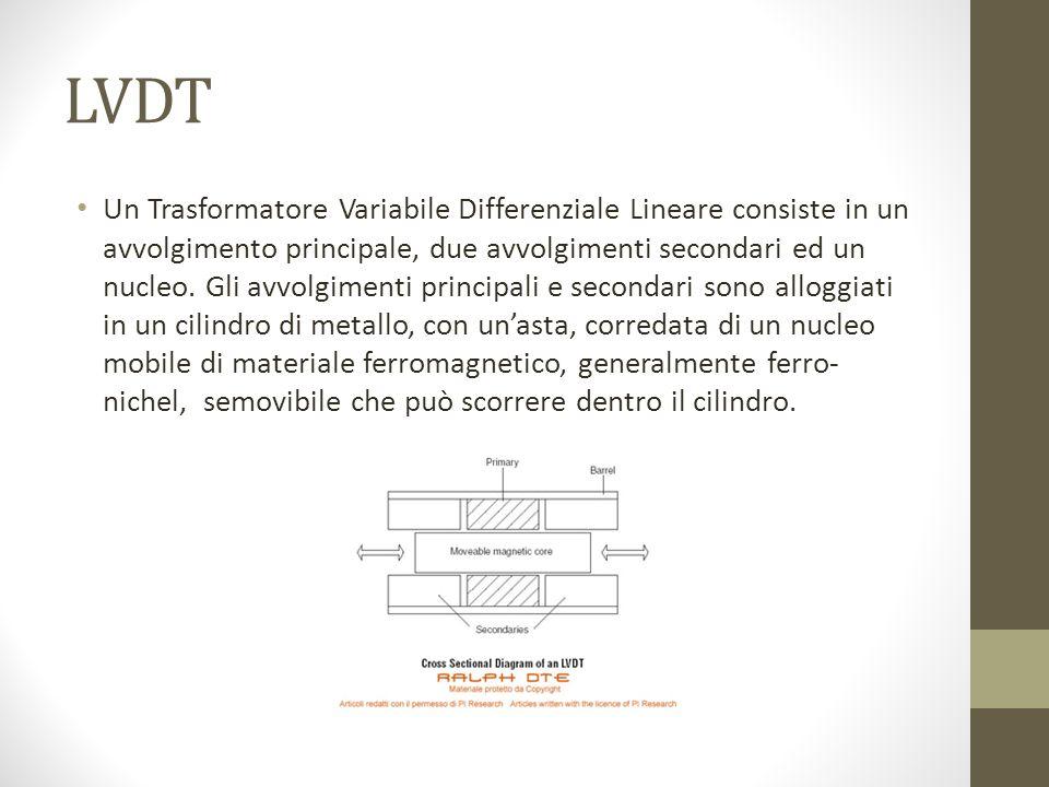LVDT Un Trasformatore Variabile Differenziale Lineare consiste in un avvolgimento principale, due avvolgimenti secondari ed un nucleo. Gli avvolgiment