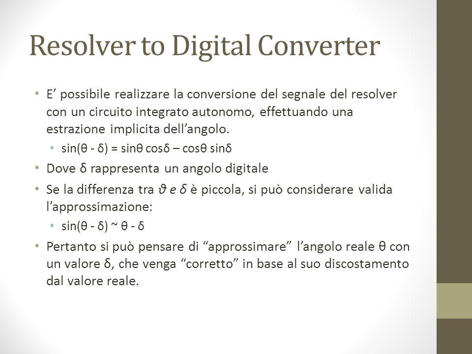 Resolver to Digital Converter E possibile realizzare la conversione del segnale del resolver con un circuito integrato autonomo, effettuando una estrazione implicita dellangolo.