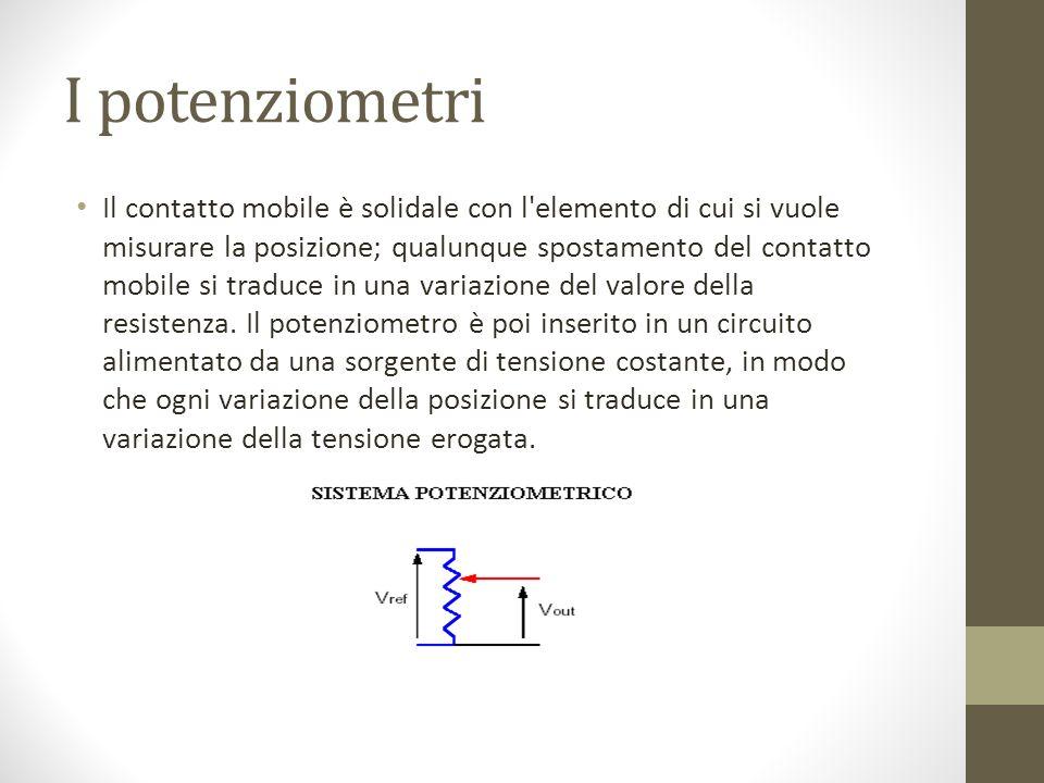 I potenziometri Il contatto mobile è solidale con l'elemento di cui si vuole misurare la posizione; qualunque spostamento del contatto mobile si tradu