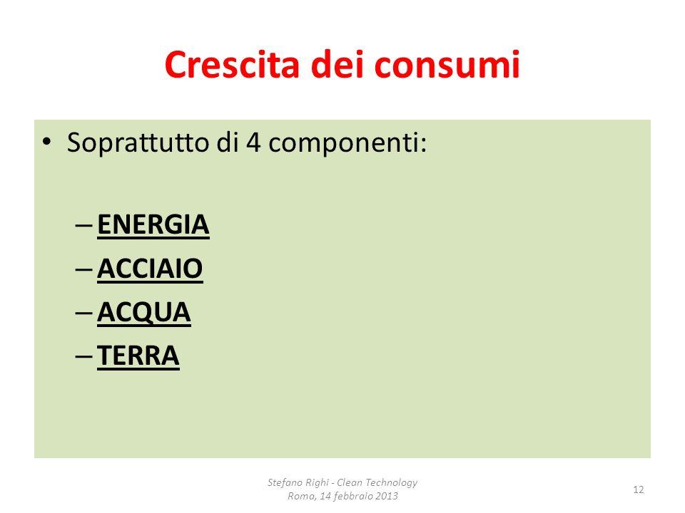 Crescita dei consumi Soprattutto di 4 componenti: – ENERGIA – ACCIAIO – ACQUA – TERRA Stefano Righi - Clean Technology Roma, 14 febbraio 2013 12