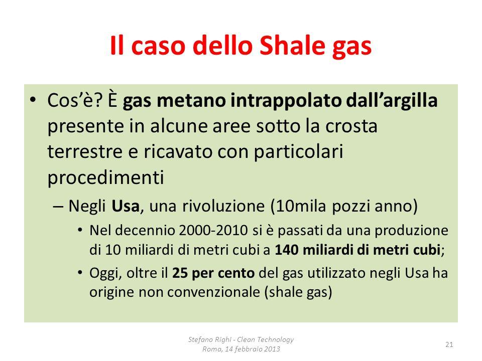 Il caso dello Shale gas Cosè? È gas metano intrappolato dallargilla presente in alcune aree sotto la crosta terrestre e ricavato con particolari proce
