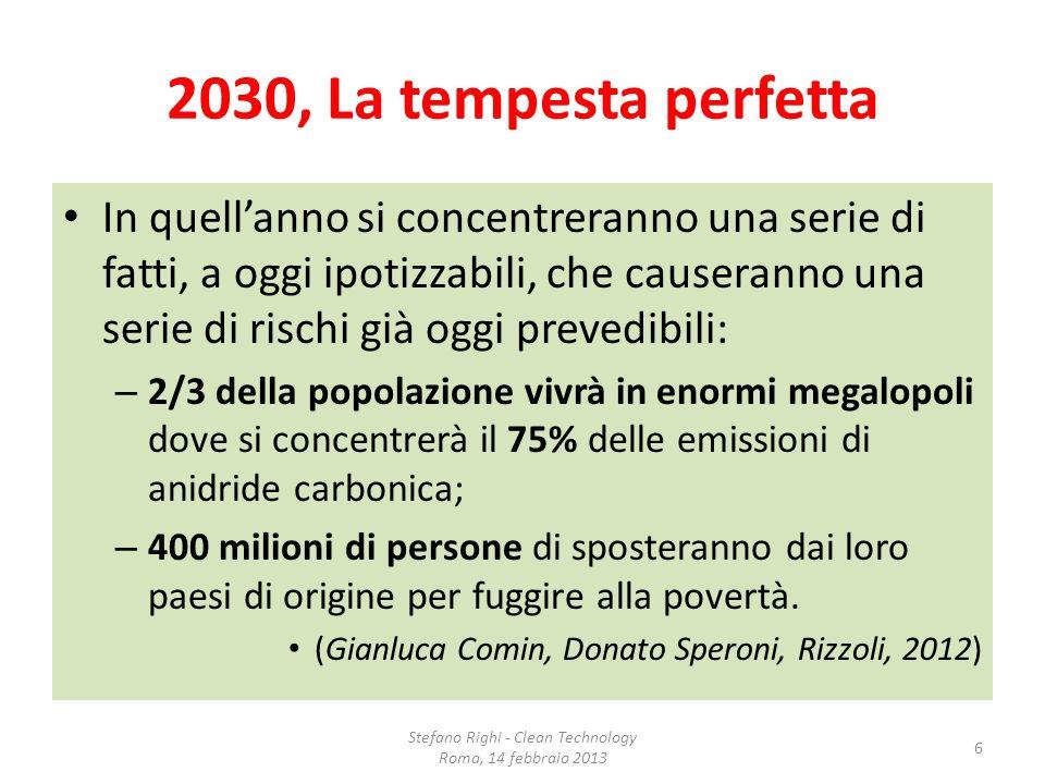 2030, La tempesta perfetta In quellanno si concentreranno una serie di fatti, a oggi ipotizzabili, che causeranno una serie di rischi già oggi prevedi