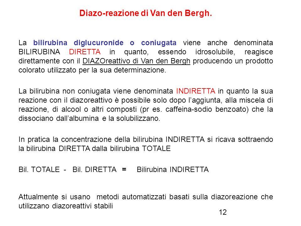 12 Diazo-reazione di Van den Bergh. La bilirubina diglucuronide o coniugata viene anche denominata BILIRUBINA DIRETTA in quanto, essendo idrosolubile,