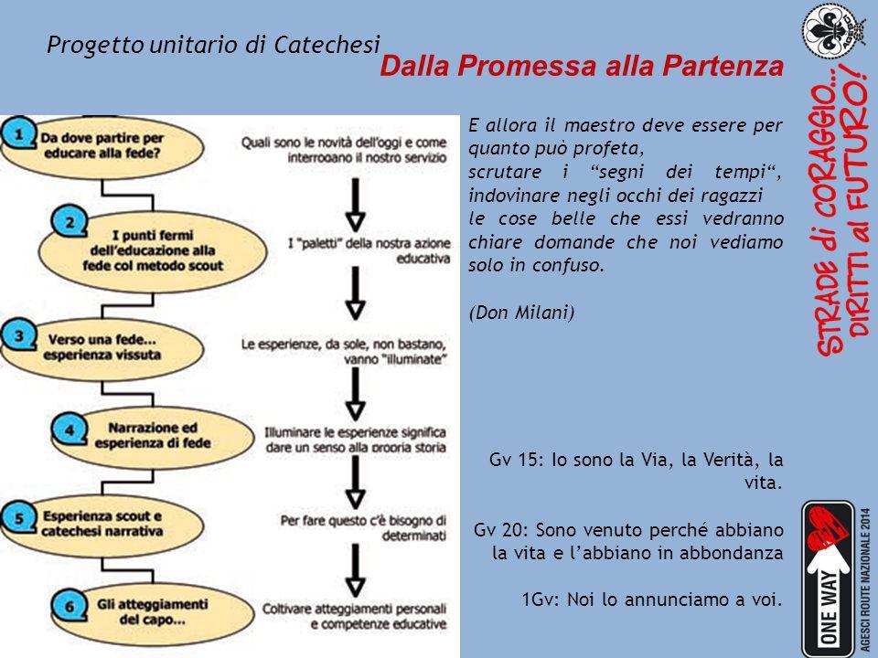 Progetto unitario di Catechesi Dalla Promessa alla Partenza Il Roverismo vuol fare degli uomini che sappiano assumere il ruolo di Capi.
