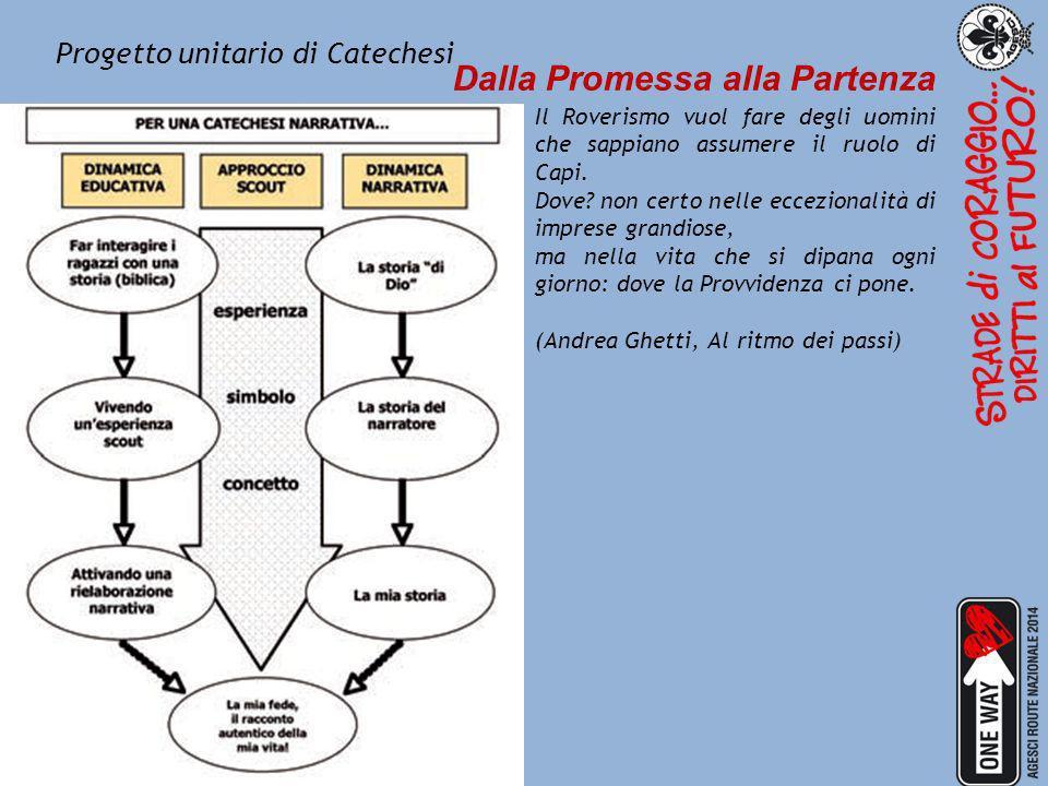 Progetto unitario di Catechesi Dalla Promessa alla Partenza Il Roverismo vuol fare degli uomini che sappiano assumere il ruolo di Capi. Dove? non cert