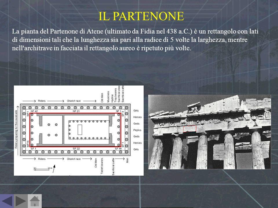 IL PARTENONE La pianta del Partenone di Atene (ultimato da Fidia nel 438 a.C.) è un rettangolo con lati di dimensioni tali che la lunghezza sia pari a