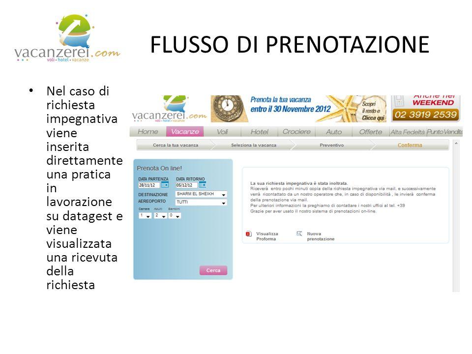 Nel caso di sistemazione disponibile vengono chiesti i dati della carta di credito e la pratica viene inserita confermata (OK pagamento) o in opzione (KO pagamento)