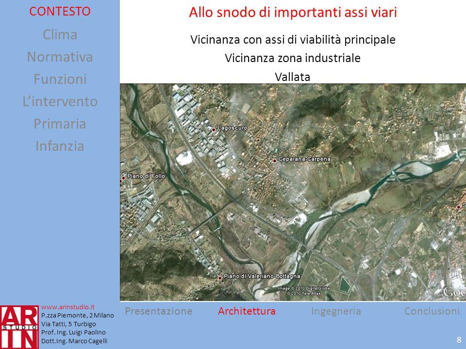 Scopo SCHEDE Acustica e ambiente PresentazioneArchitetturaIngegneriaITACA 29 www.arinstudio.it P.zza Piemonte, 2 Milano Via Tatti, 5 Turbigo Prof.