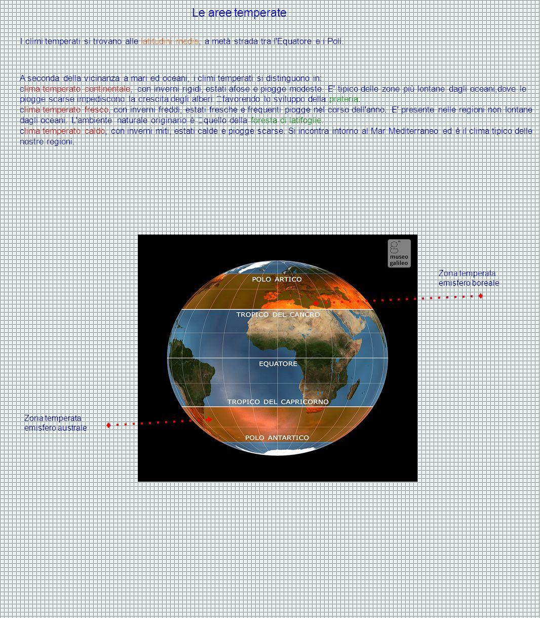 Le aree temperate I climi temperati si trovano alle latitudini medie, a metà strada tra l'Equatore e i Poli. A seconda della vicinanza a mari ed ocean