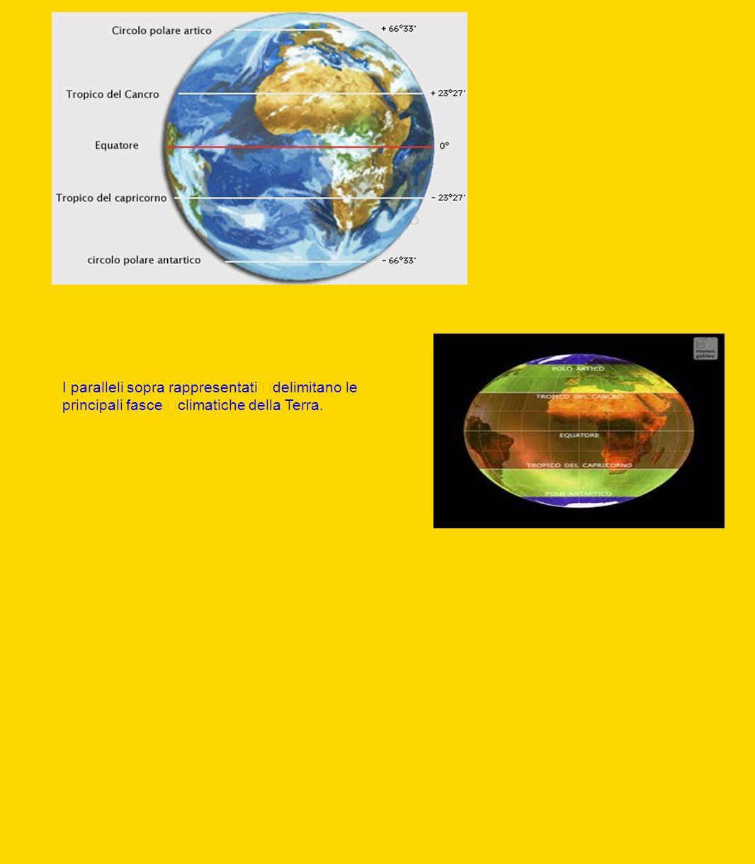 I paralleli sopra rappresentati delimitano le principali fasce climatiche della Terra.