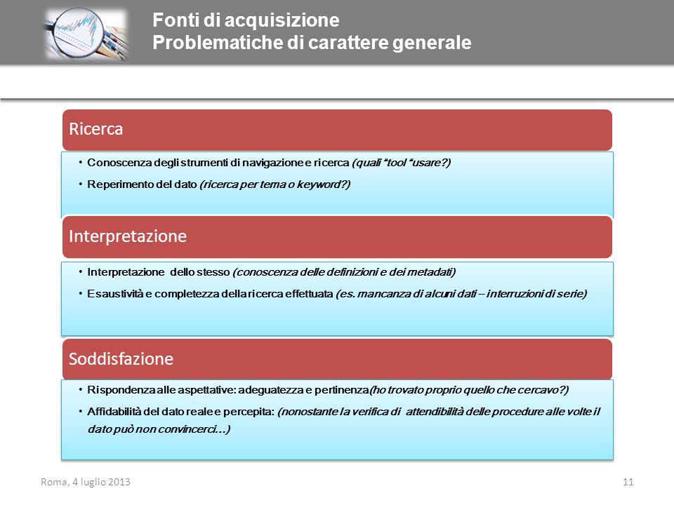 Fonti di acquisizione Problematiche di carattere generale Ricerca Conoscenza degli strumenti di navigazione e ricerca (quali tool usare?) Reperimento
