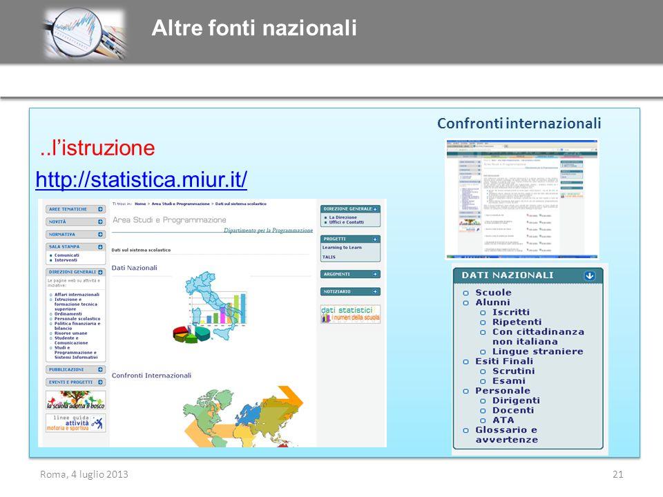 ..listruzione http://statistica.miur.it/..listruzione http://statistica.miur.it/ Altre fonti nazionali Confronti internazionali Roma, 4 luglio 201321