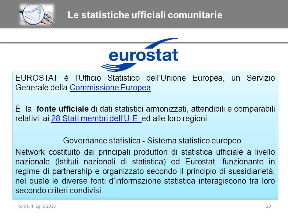EUROSTAT è lUfficio Statistico dellUnione Europea, un Servizio Generale della Commissione EuropeaCommissione Europea È la fonte ufficiale di dati stat