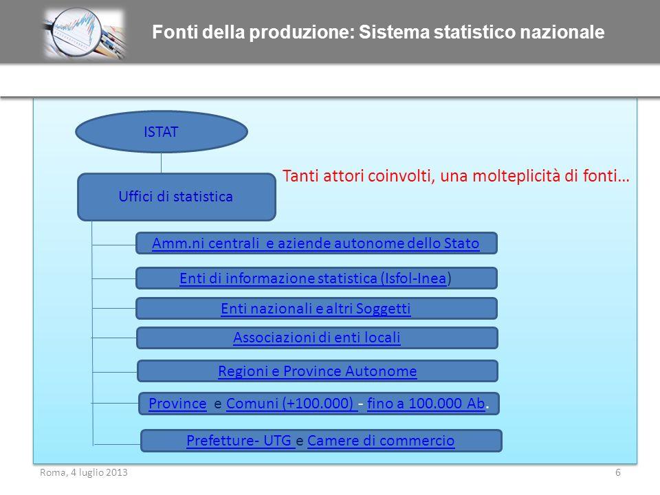 Fonti della produzione: Sistema statistico nazionale Tanti attori coinvolti, una molteplicità di fonti… ISTAT Uffici di statistica Amm.ni centrali e a