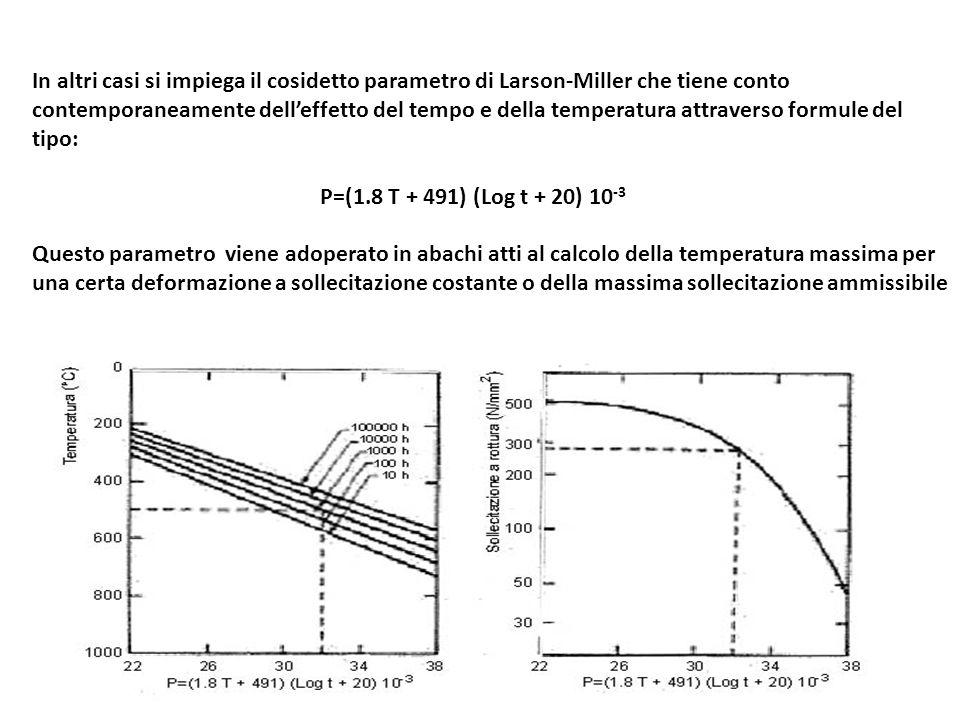 In altri casi si impiega il cosidetto parametro di Larson-Miller che tiene conto contemporaneamente delleffetto del tempo e della temperatura attraver