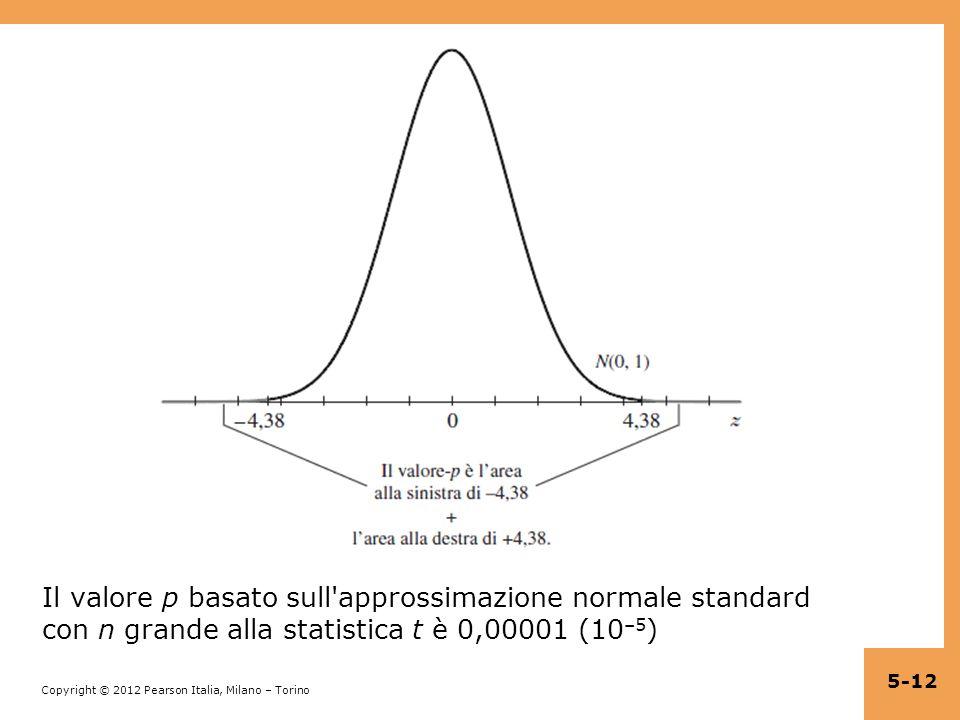Copyright © 2012 Pearson Italia, Milano – Torino Il valore p basato sull'approssimazione normale standard con n grande alla statistica t è 0,00001 (10