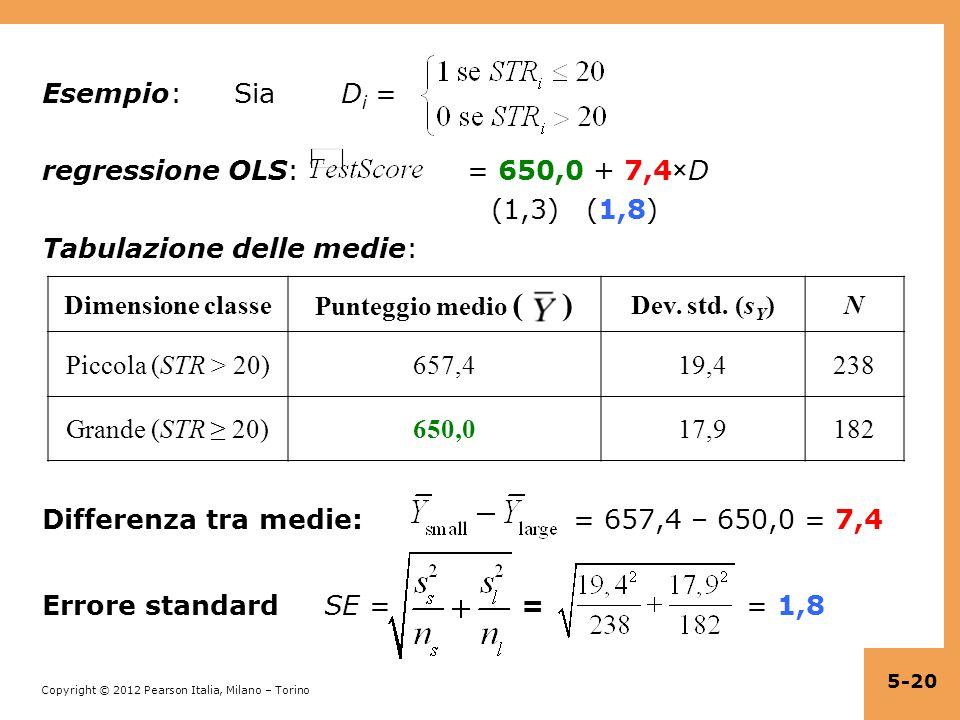 Copyright © 2012 Pearson Italia, Milano – Torino Esempio: Sia D i = regressione OLS: = 650,0 + 7,4×D (1,3) (1,8) Tabulazione delle medie: Differenza t