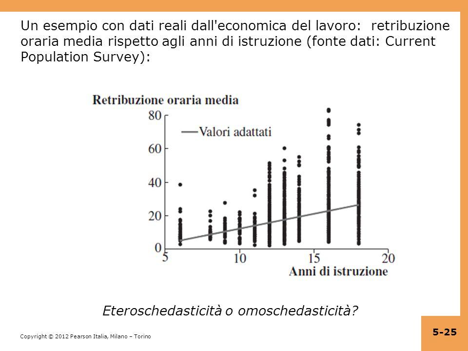 Copyright © 2012 Pearson Italia, Milano – Torino Un esempio con dati reali dall'economica del lavoro: retribuzione oraria media rispetto agli anni di