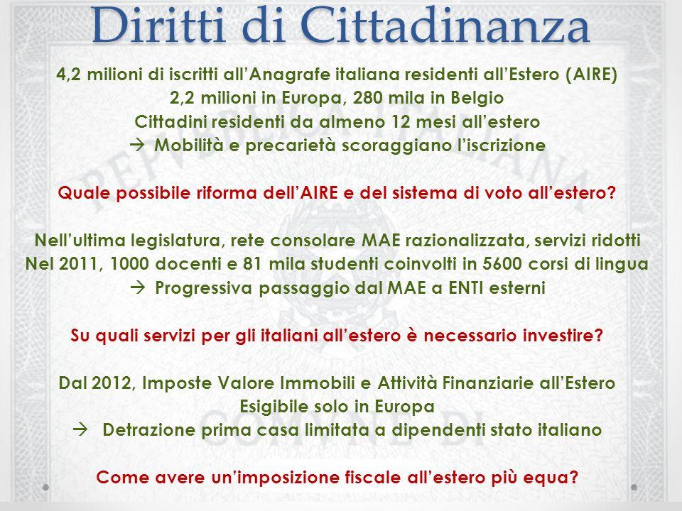 4,2 milioni di iscritti allAnagrafe italiana residenti allEstero (AIRE) 2,2 milioni in Europa, 280 mila in Belgio Cittadini residenti da almeno 12 mes