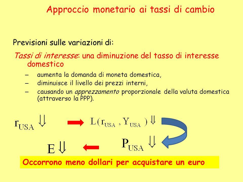 Previsioni sulle variazioni di: Tassi di interesse: una diminuzione del tasso di interesse domestico – aumenta la domanda di moneta domestica, – dimin
