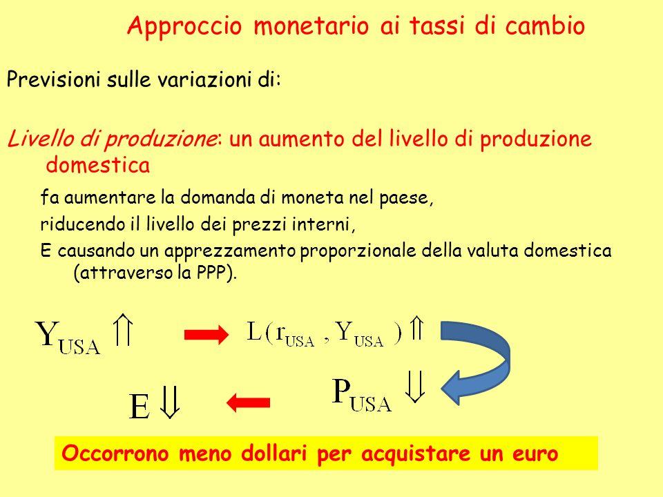 Previsioni sulle variazioni di: Livello di produzione: un aumento del livello di produzione domestica fa aumentare la domanda di moneta nel paese, rid